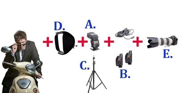 Guia para iniciantes para trabalhar com flash fora da câmera